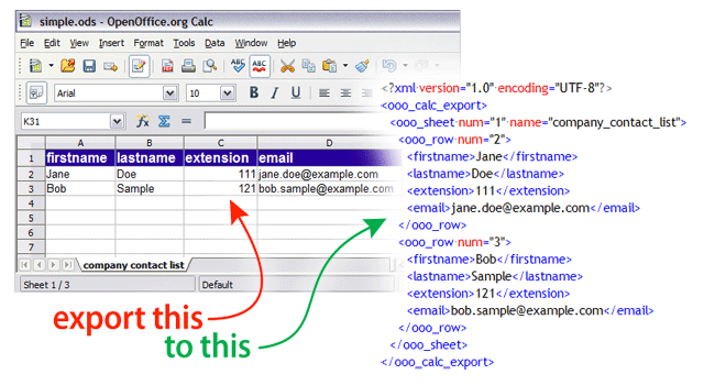 Simple XML Export From OpenOfficeorg Calc And LibreOffice Spreadsheets